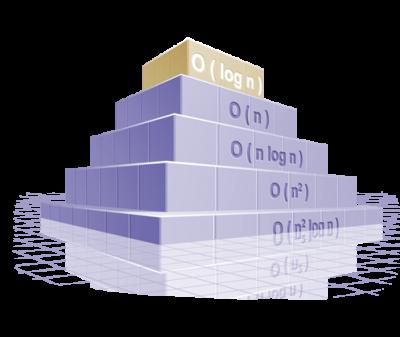 OLogN Technologies AG